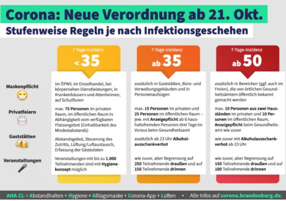 Quelle: Staatskanzlei Brandenburg